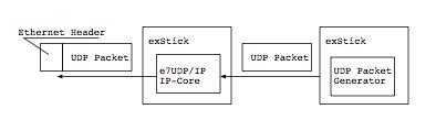 exstick_ext_io_sample_image